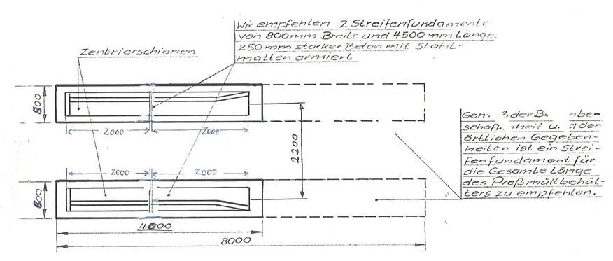 Zentrierschienen für Selbstpresscontainer und Abrollbehälter